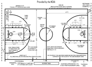 Ukuran lapangan basket resmi versi National Basketball Association of