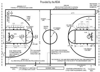 Ukuran Lapangan Basket Resmi Versi National Basketball Association Of
